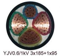 YJV电缆、NH-YJV电缆、ZH-YJV电缆载流量一览表(收藏)