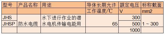 jhs电缆规格和jhs电缆型号