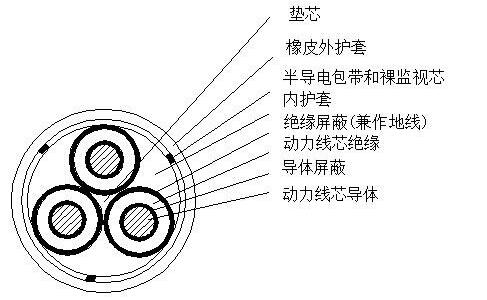 myptj电缆结构图