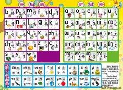 拼音字母表和汉语拼音字母表及小学生26个拼音字母表读法口诀