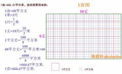 一亩等于多少平方米?一亩地等于多少平方米及亩换算平方米公式