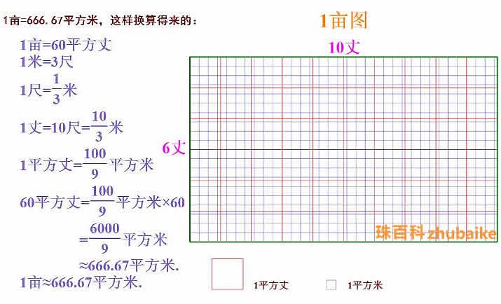 1亩地等于多少平方_一亩等于多少平方米?一亩地等于多少平方米及亩换算平方米公式