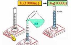 1升等于多少斤?1升油和1升水及1升酒多少斤、各种单位转换大全