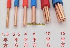 四平方电线功率和四平方电线载流量、四平方电线多少钱一米?