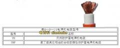 橡套电缆规格型号介绍及用途说明