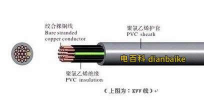 KVV电缆结构图