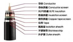 10kv高压电缆、20kv高压电缆、35kv高压电缆厂家哪家好?