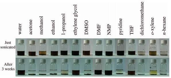 氧化石墨烯在水中溶解度